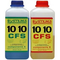10 10 CFS A+B